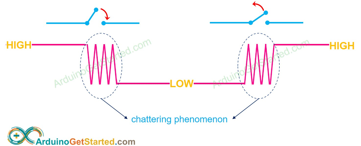 Arduino chattering phenomenon