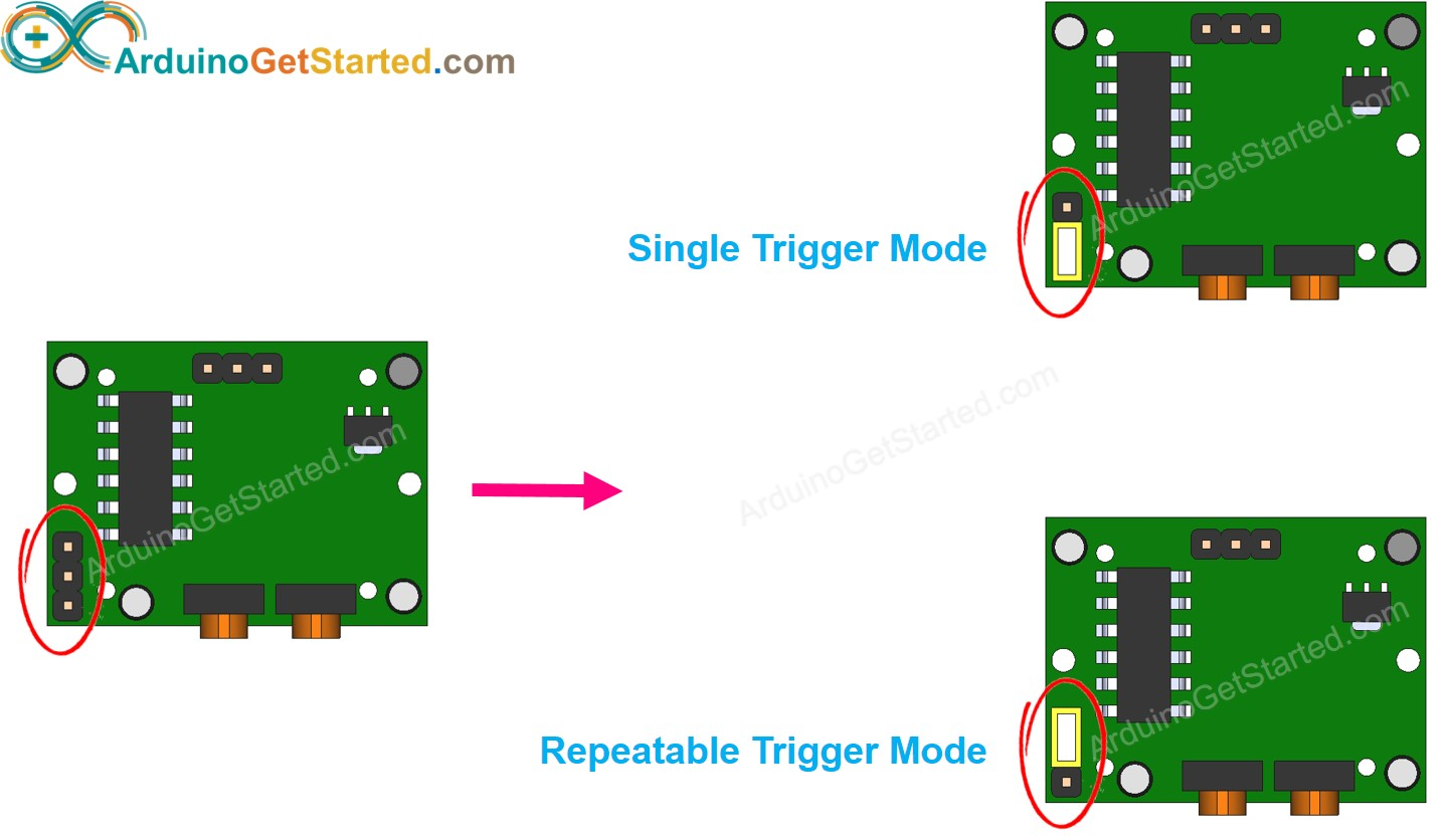 motion sensor trigger selection
