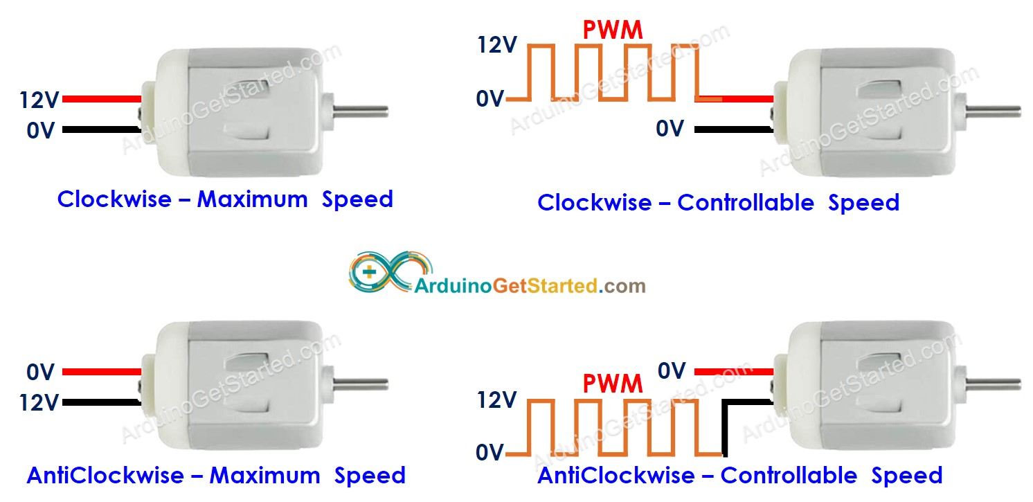 How to control DC motor